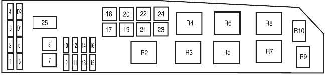 2007 Mercury Mariner Fuse Box Wiring Diagram Provider Provider Frankmotors Es