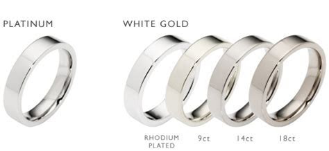 Wedding Ring Buyers Guide   Which Metal?
