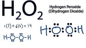 H2o2 Shape And Polarity