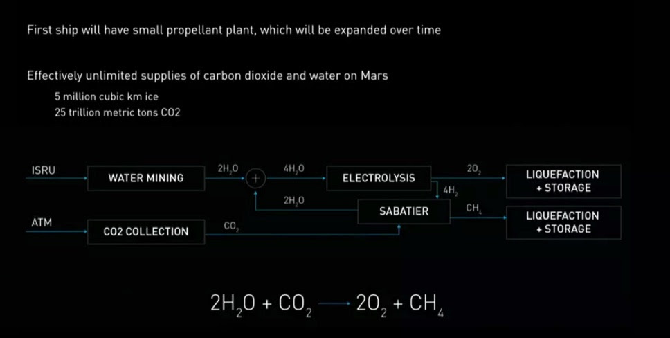 elon-musk-mars-mission-announcement-methane-fuel