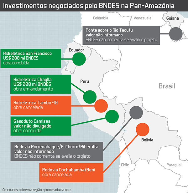 Mapa Investimentos negociados pelo BNDES na Pan-Amazonia
