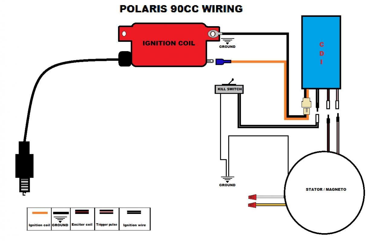 Diagram Audi 90 Wiring Diagram Full Version Hd Quality Wiring Diagram Diagramvetac Chihachiamato It
