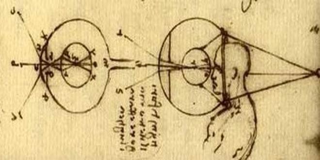 Desenho de lente de contato de Leonardo da Vinci.