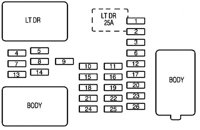 Diagram 1984 Chevy Silverado Fuse Box Diagram Full Version Hd Quality Box Diagram Circutdiagram Gtve It