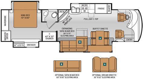 Gulfstream Motorhome Wiring Diagram - Wiring Diagram Schemas