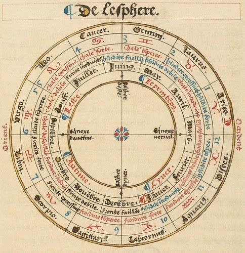 Le sphere de monde by Oronce Fine, 1549 n