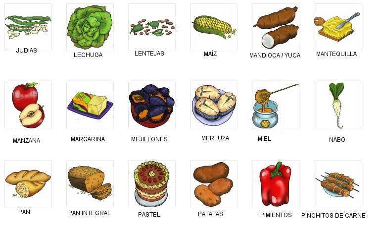 Dibujos De Alimentos Dibujos