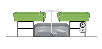 AquaParts T2 Aquaponics Plumbing Kit