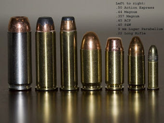Handgun rounds arranged by caliber