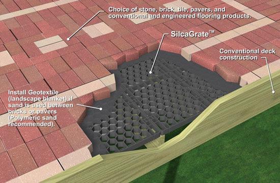 Porch Flooring | Porch Decking Materials | Building A Porch