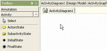 Staruml 5 0 User Guide Modeling With Activity Diagram