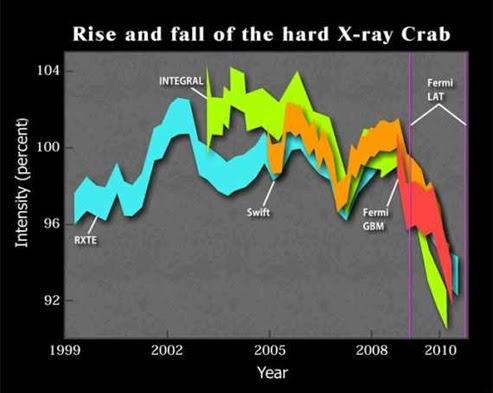 X-ray_Crab