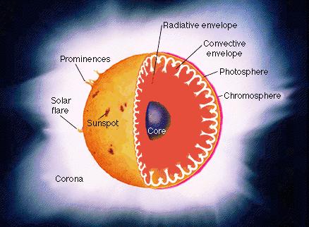 alihocrez: layers of sun
