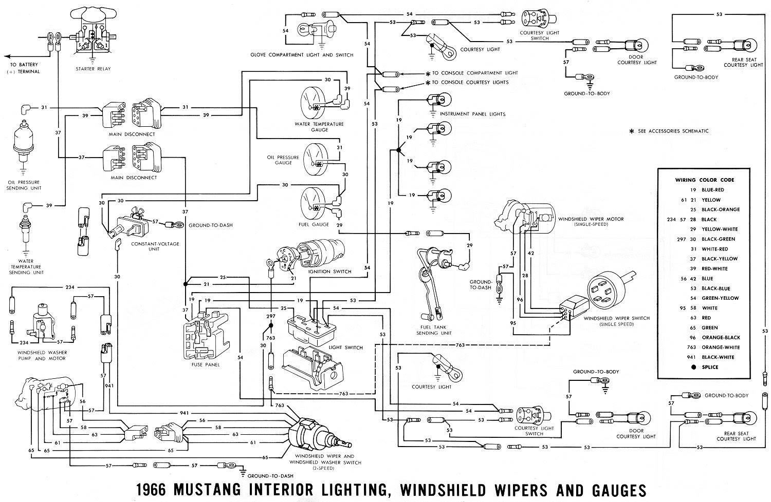 1969 Ford Mustang Engine Wiring Diagram Sconce Lamp Wiring Diagram For Wiring Diagram Schematics