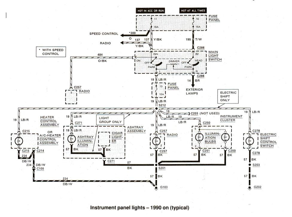 Diagram 1986 Ford Ranger Dash Wiring Harness Diagram Full Version Hd Quality Harness Diagram Diagramdizond Unanimaleundono It