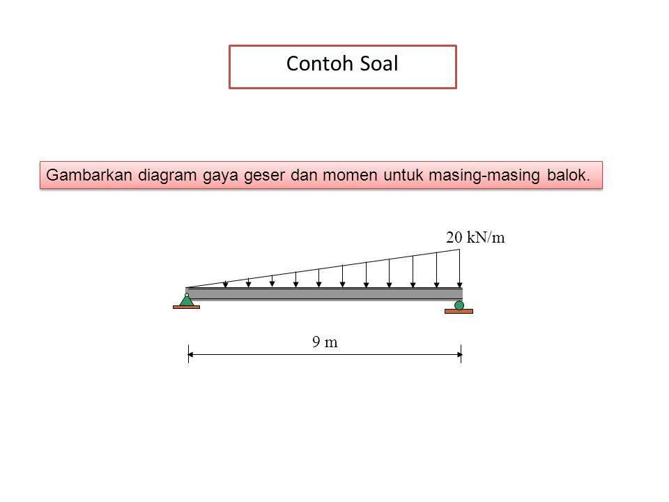Contoh+Soal+Gambarkan+diagram+gaya+geser+dan+momen+untuk+masing masing+balok