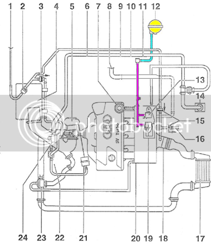 97 jettum engine diagram valve