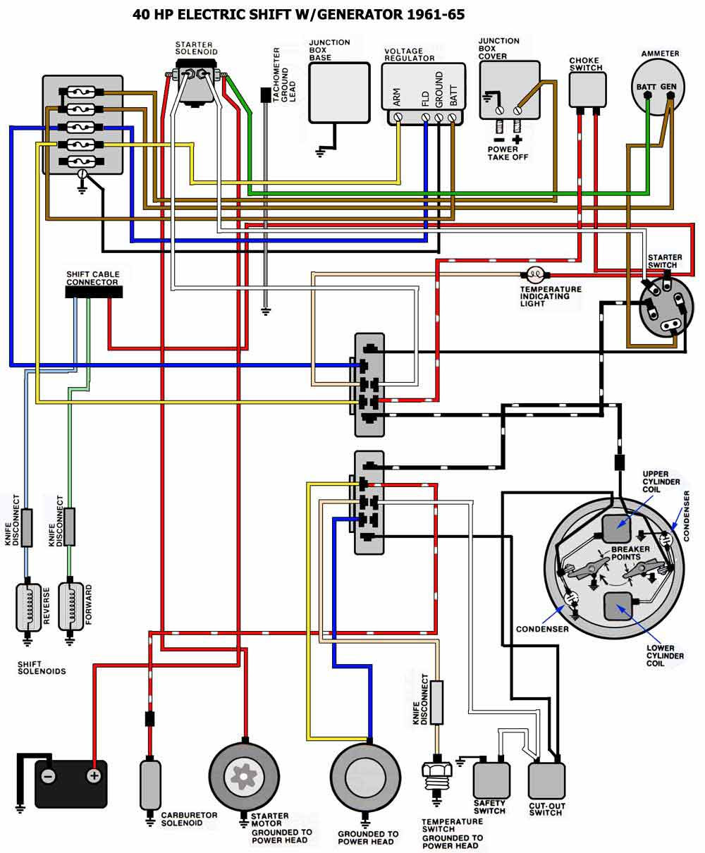 Diagram 40 Hp Johnson Wiring Harness Diagram Free Picture Full Version Hd Quality Free Picture Bandiagram Media90 It