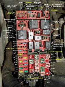 Sparky's Answers - 2003 Ford F150 Underhood Fuse Box ...