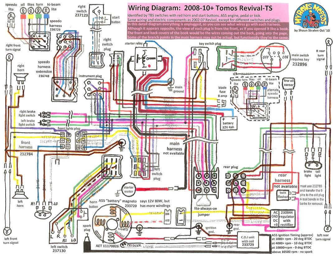 2001 Dyna Wiring Diagram