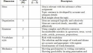 Rubrik Penilaian Writing Skill