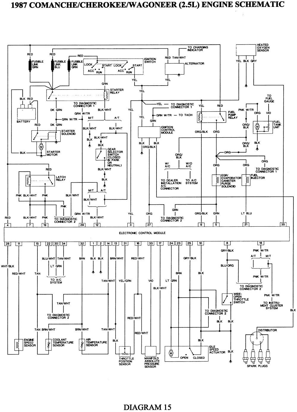 Diagram Grand Cherokee Fan Wiring Diagram Full Version Hd Quality Wiring Diagram Customwiringdfw Media90 It