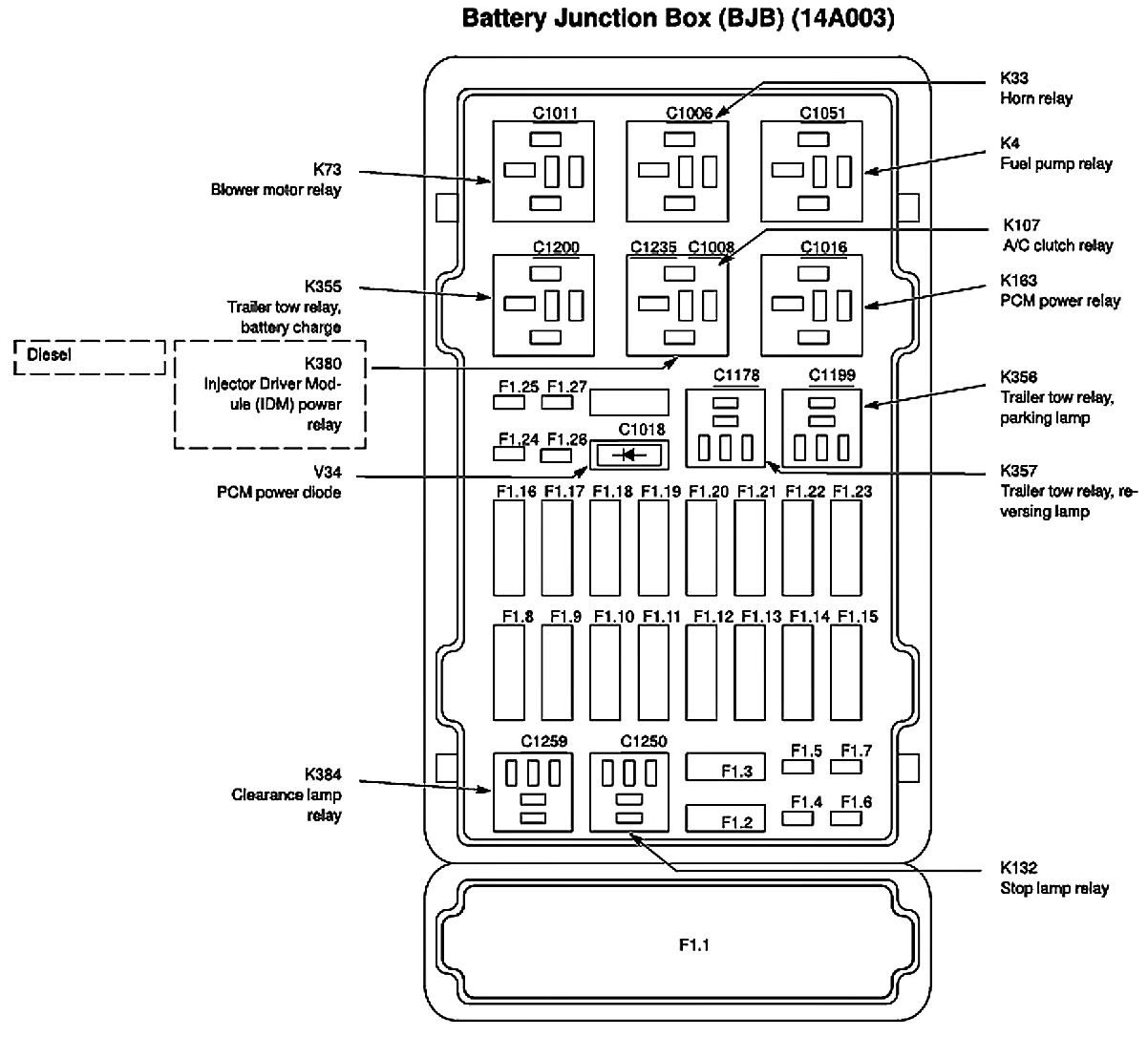 E350 Ford 1997 Fuse Box Diagram | Wiring Library