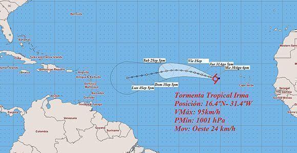 Posible trayectoria del huracán Irma. Fuente: INSMET Cuba.