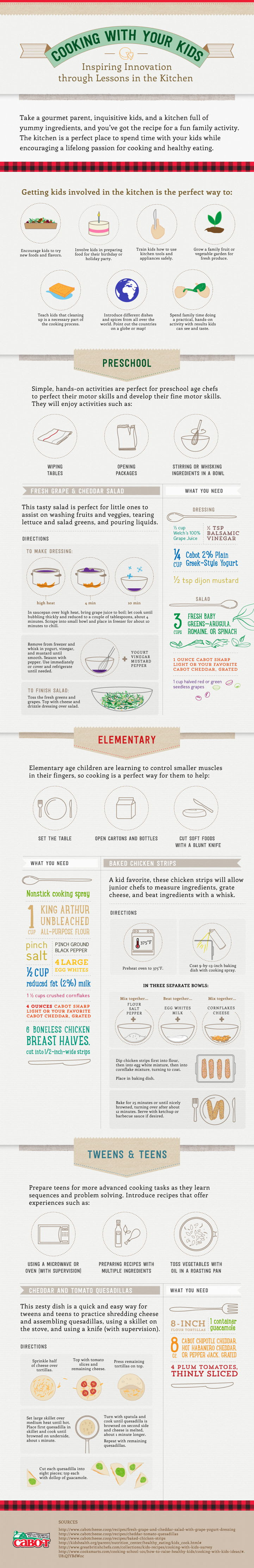 Infographic: Cooking With Your Kids