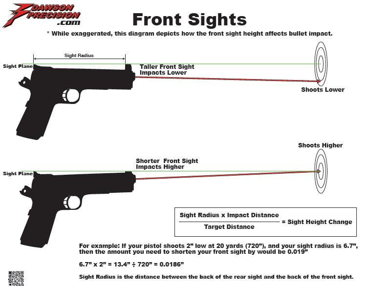 printable targets and sighting in   Grumpys Performance Garage