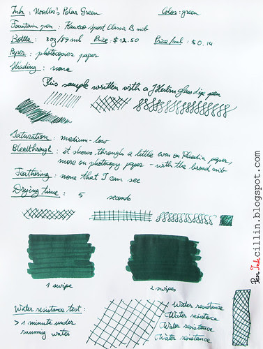 Noodler's Polar Green on photocopy