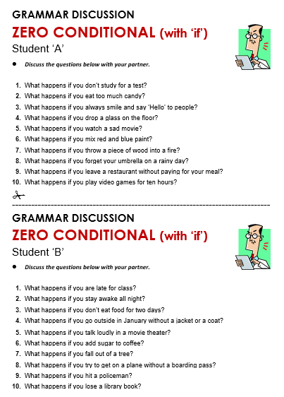 Zero Conditional All Things Grammar