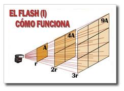El Flash (I)-mini