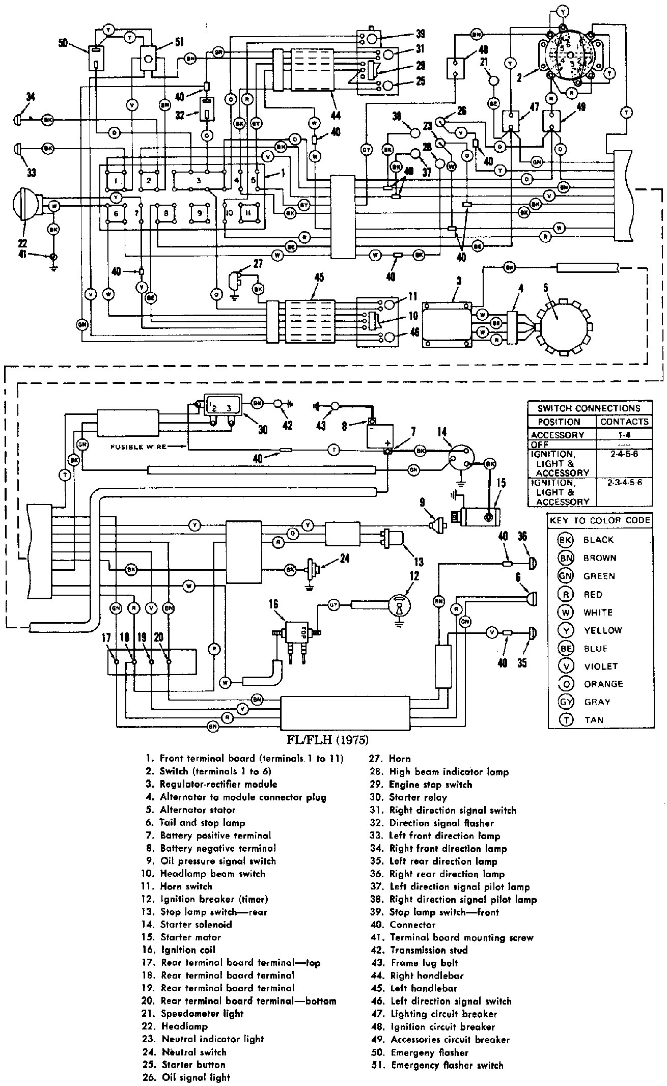 View 1968 Shovelhead Wiring Diagram PNG