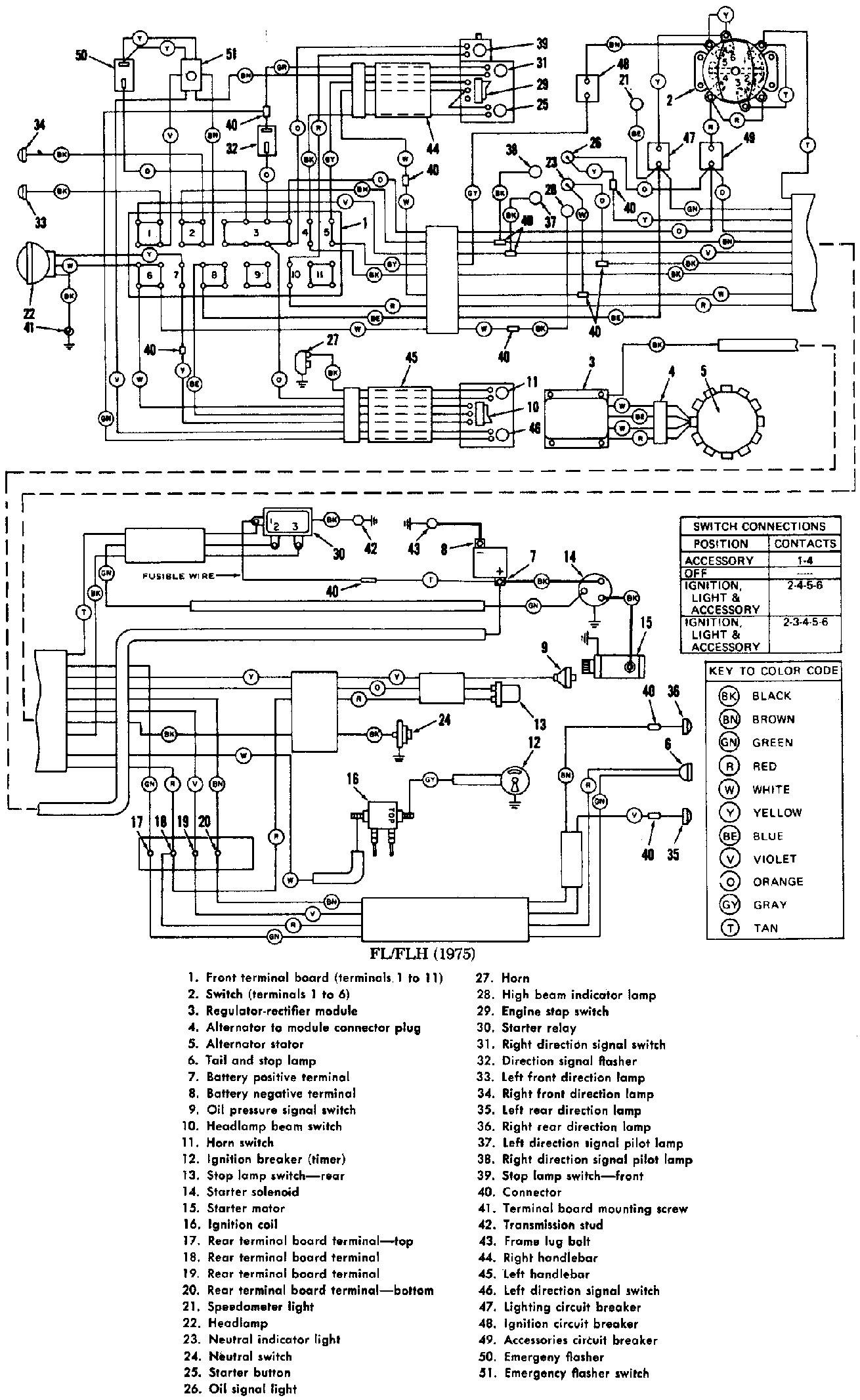 Diagram 1980 Fxb Shovelhead Wiring Diagram Full Version Hd Quality Wiring Diagram Diagramsheise Festadelluvavagliagli It