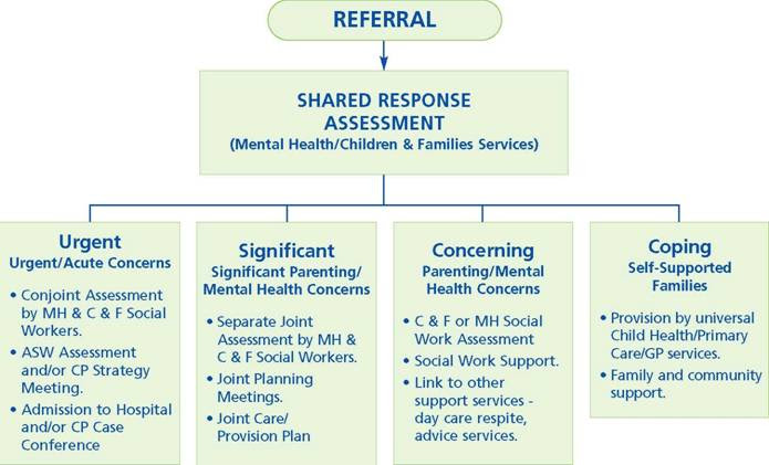 Families that have alcohol and mental health problems ...
