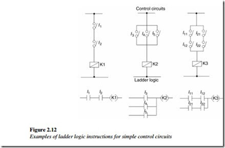Devices Symbols And Circuits Reading And Understanding Ladder Logic Electric Equipment