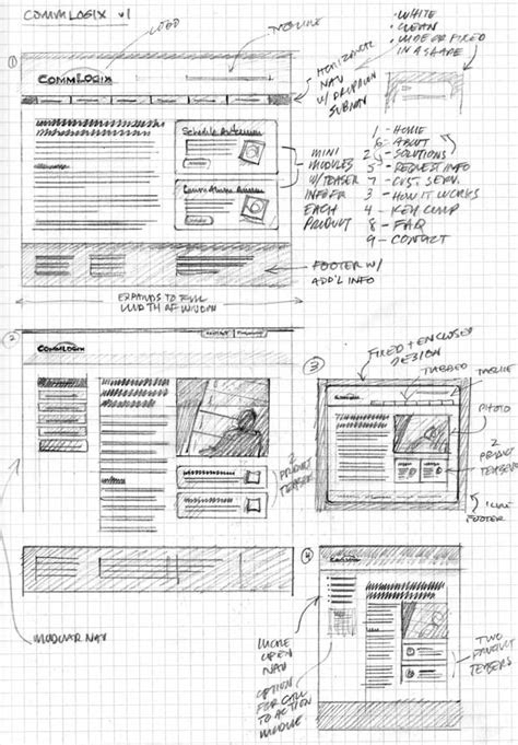 24 Professional Examples of Web and Mobile Wireframe