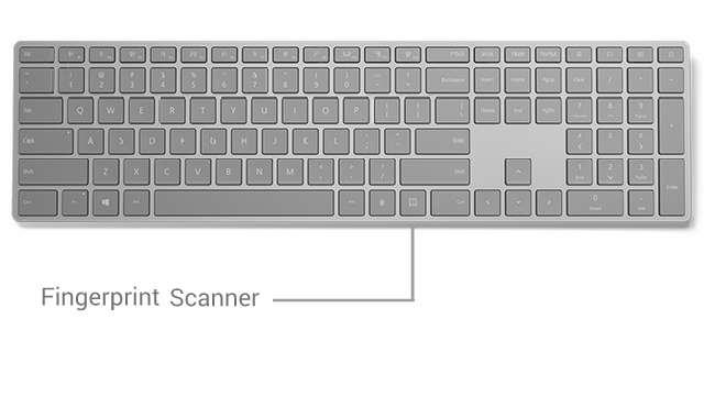 Microsoft keyboard with fingerprint scanner