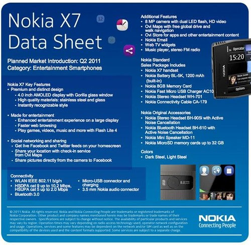 Nokia X7 Data Sheet 1