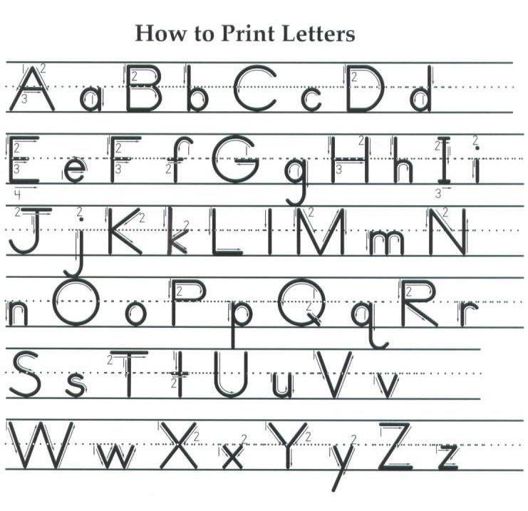 Zaner Bloser Printable Alphabet Chart