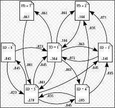http://ja.wikipedia.org/wiki/%E3%83%95%E3%82%A1%E3%82%A4%E3%83%AB:Linkstruct2.svg