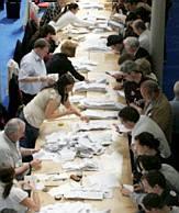Irish vote count