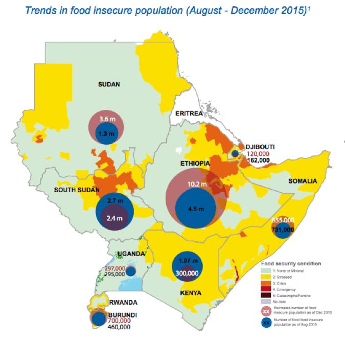 Food insecurity Ethiopia