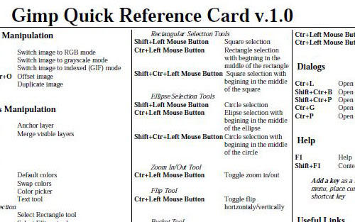 Gimp Quick Reference Card