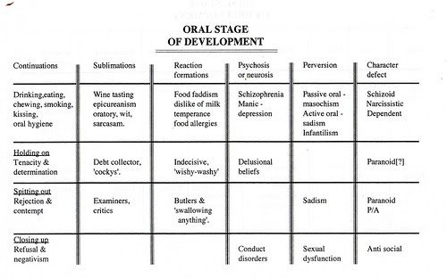 Oral Stage 2