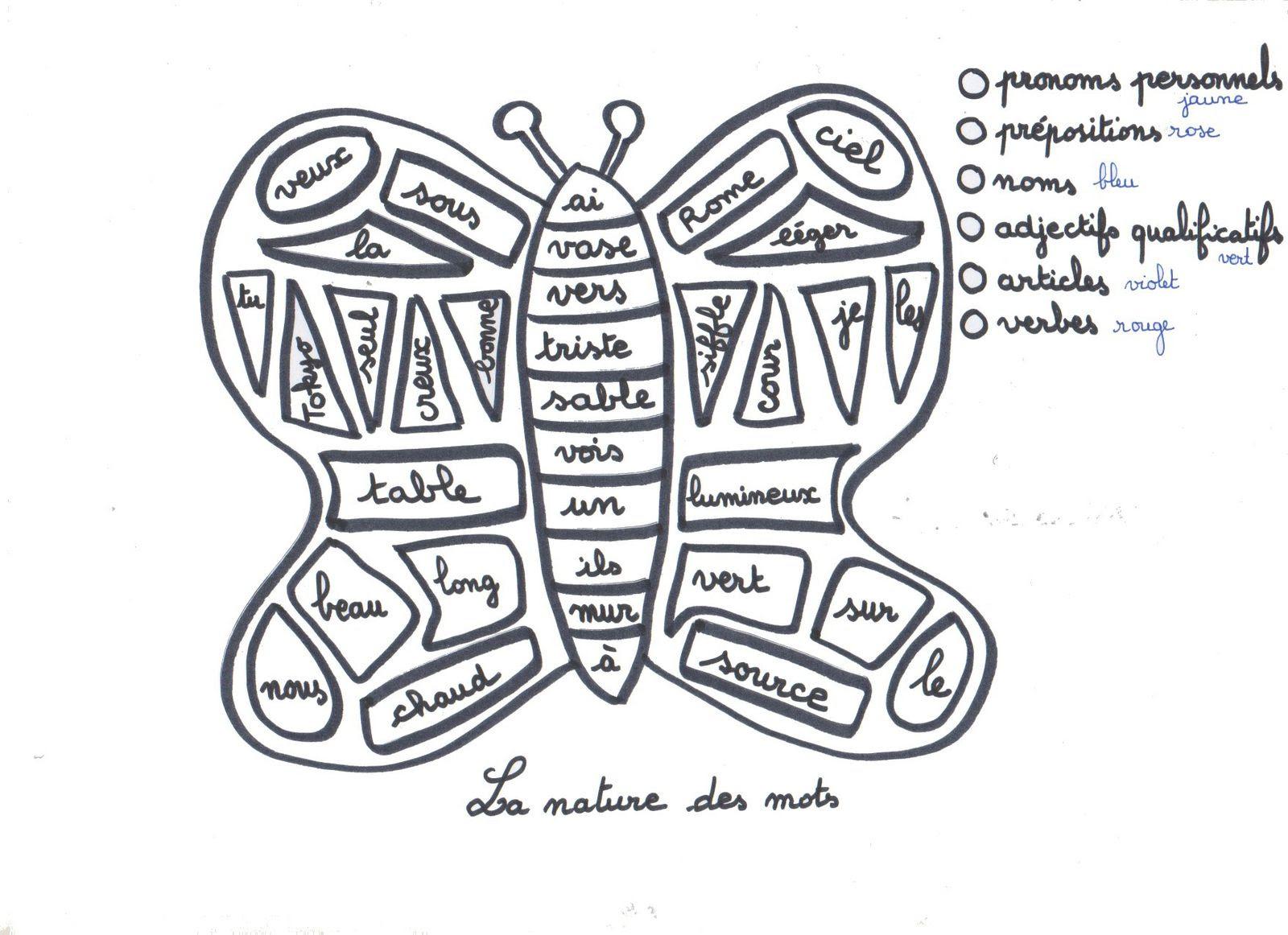 Lire la suite Tag s coloriage magique Grammaire
