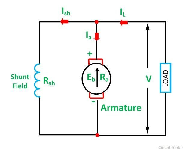 Types of DC Motor - Shunt, Series & Compound Wound Motor ...