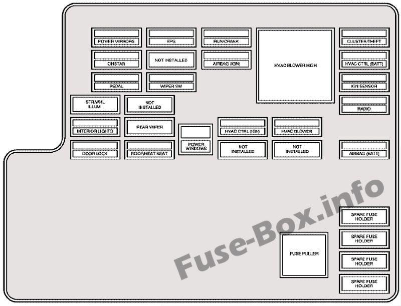 2012 Mazda 6 Fuse Box Diagram