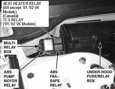 Honda Accord 1997 2002 Fuse Box Diagram Auto Genius